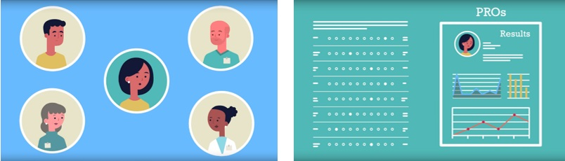 Scenes from patient reported outcome videos