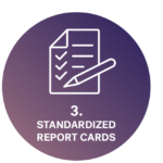 icon standardized report cards